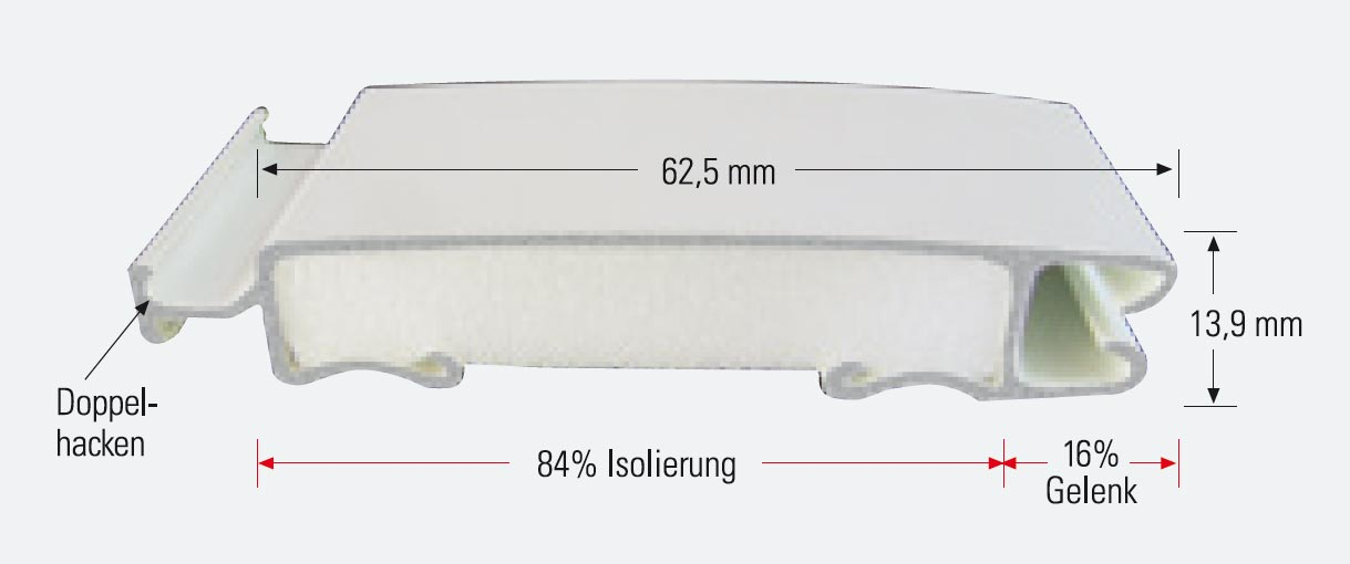 rolloprofil-therm